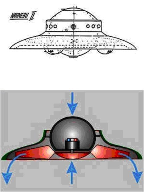 Как и из чего сделаны летающие тарелки